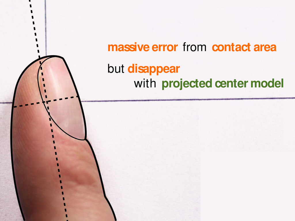 massive error from contact area but disappear w...