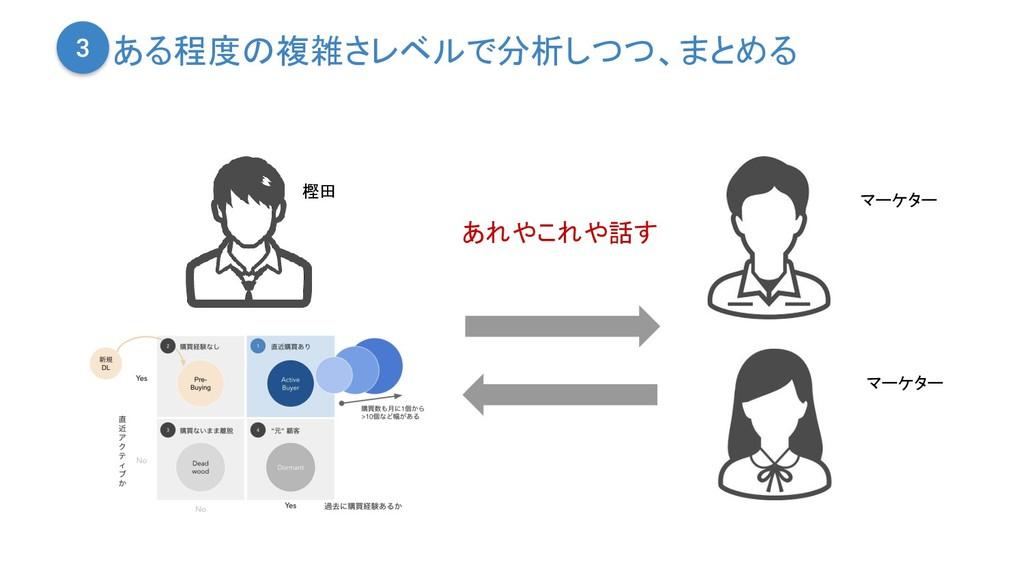 樫田 マーケター マーケター あれやこれや話す ある程度の複雑さレベルで分析しつつ、まとめる 3