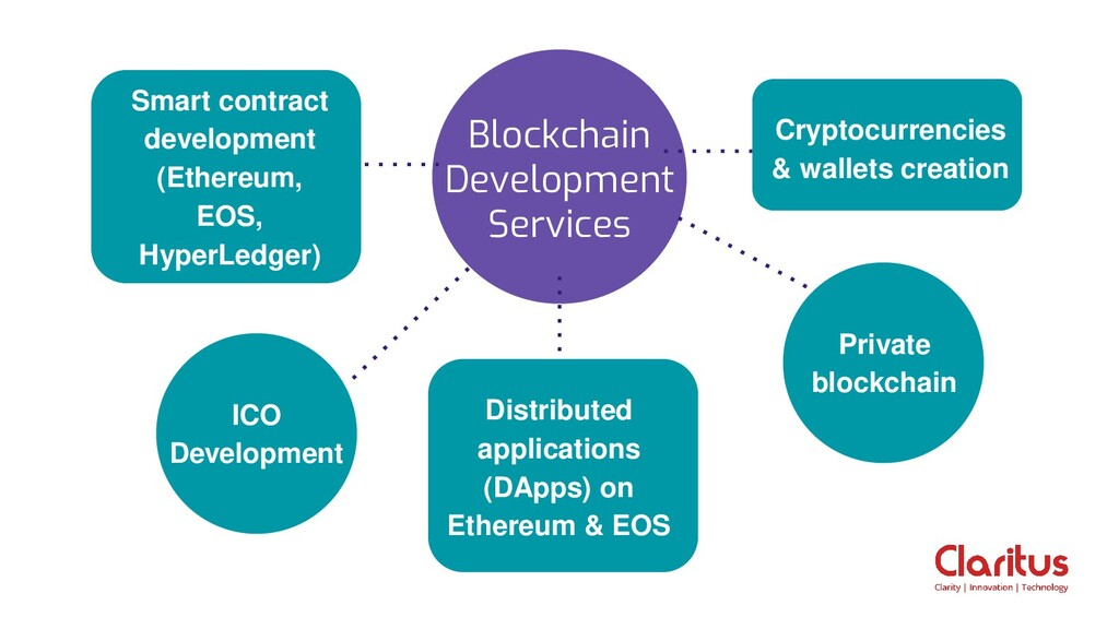 Blockchain Development Services ICO Development...