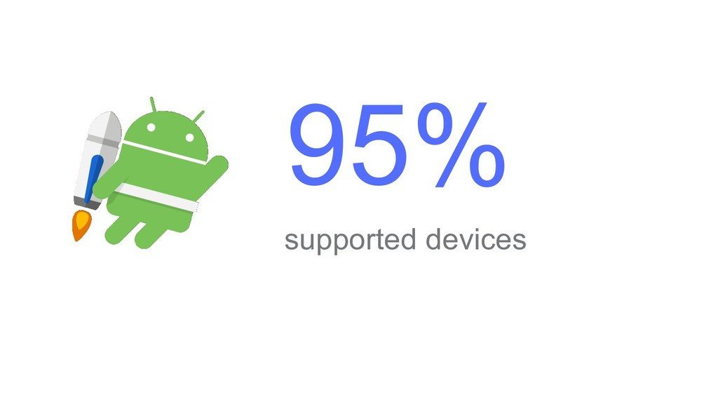 95% supported devices