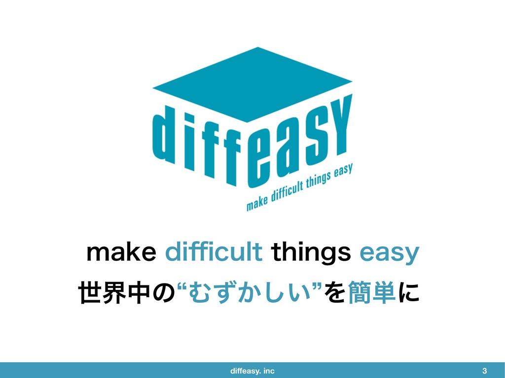 diffeasy. inc 3 ੈքதͷlΉ͔͍ͣ͠zΛ؆୯ʹ NBLFEJ⒏DVMUUIJ...