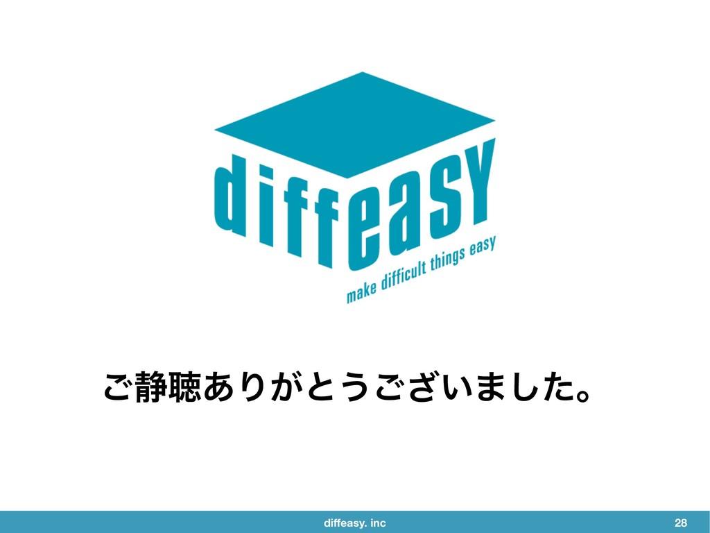 diffeasy. inc 28 ͝੩ௌ͋Γ͕ͱ͏͍͟͝·ͨ͠ɻ