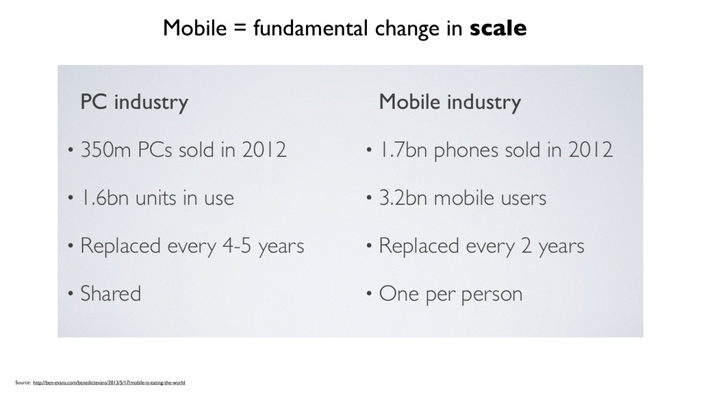 Mobile = fundamental change in scale Source: ht...