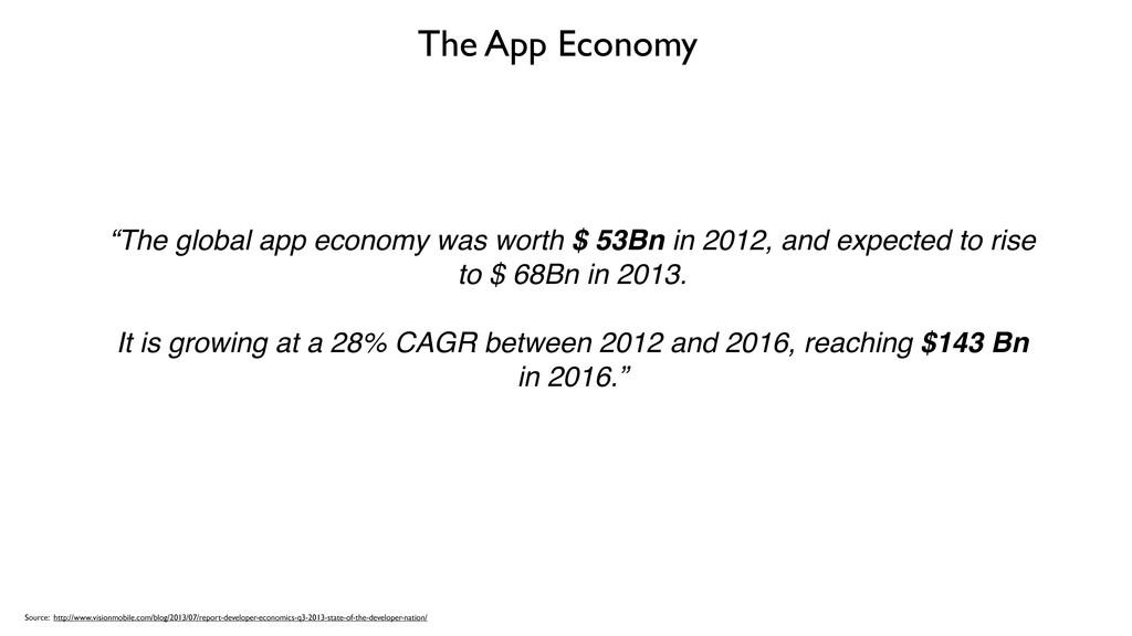 "The App Economy ""The global app economy was wor..."