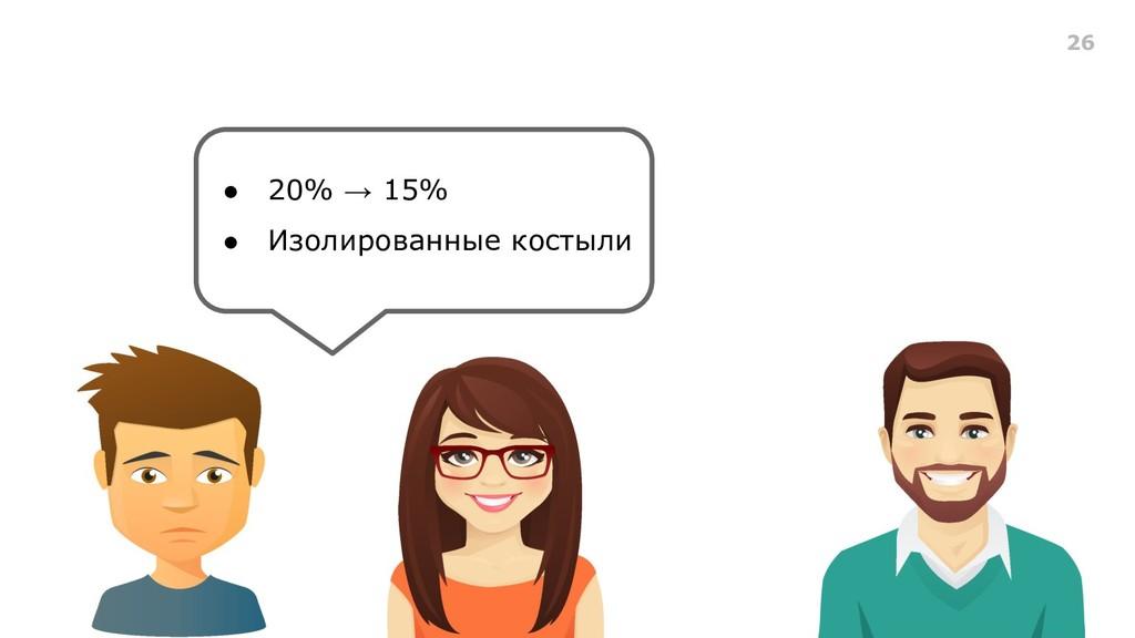 ● 20% → 15% ● Изолированные костыли 26