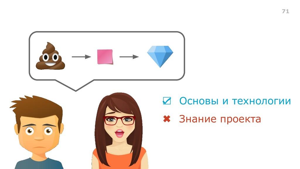 ☑ Основы и технологии ✖ Знание проекта 71