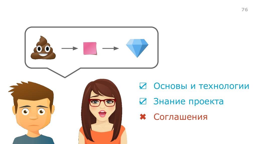 ☑ Основы и технологии ☑ Знание проекта ✖ Соглаш...