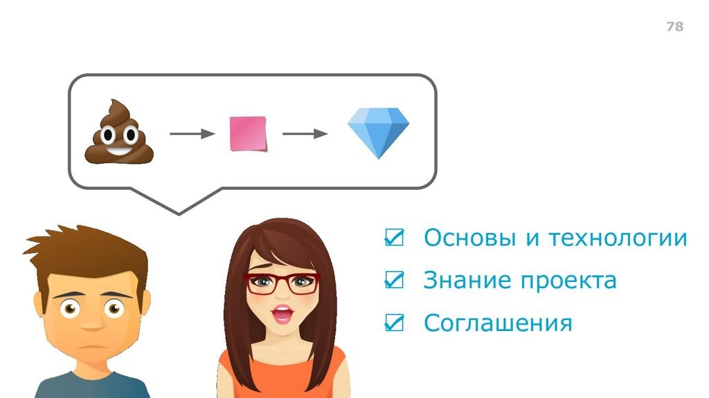 ☑ Основы и технологии ☑ Знание проекта ☑ Соглаш...