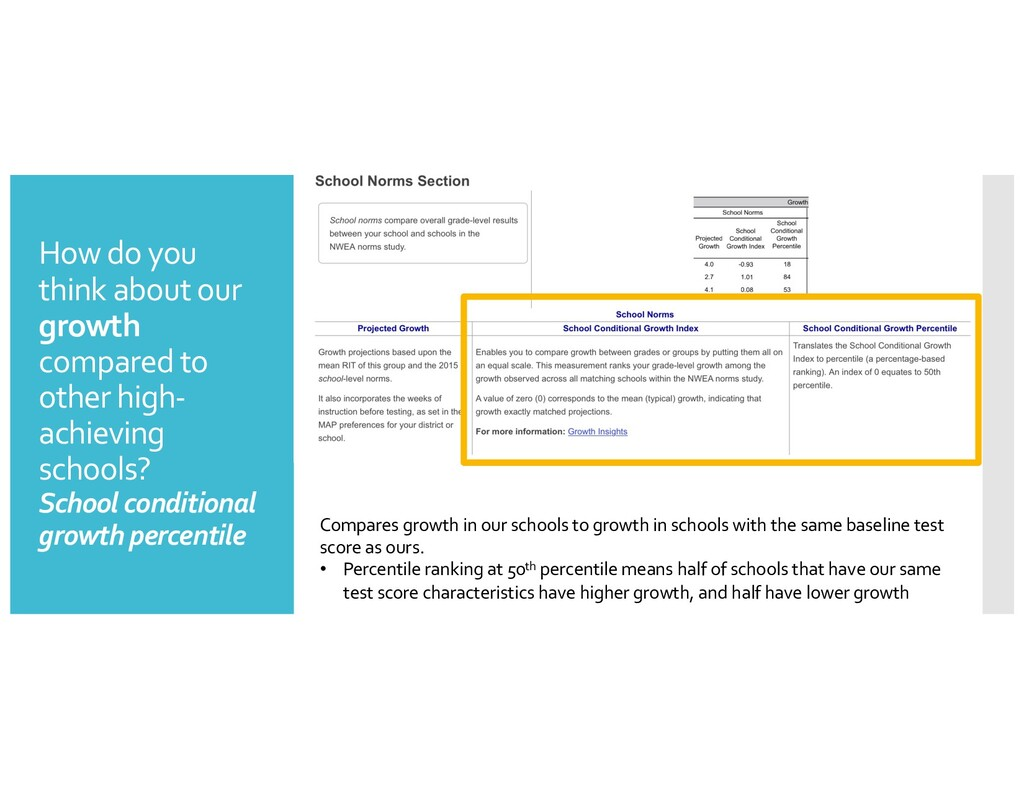 How do you think about our growth compared to o...