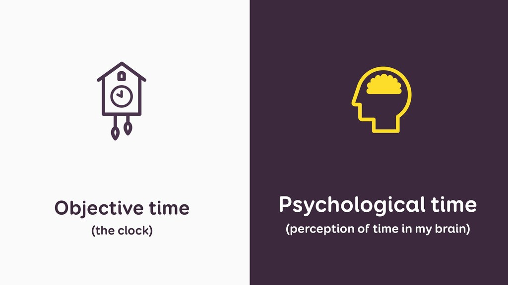 Psychological time (perception of time in my br...