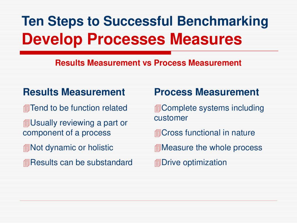 Ten Steps to Successful Benchmarking Develop Pr...