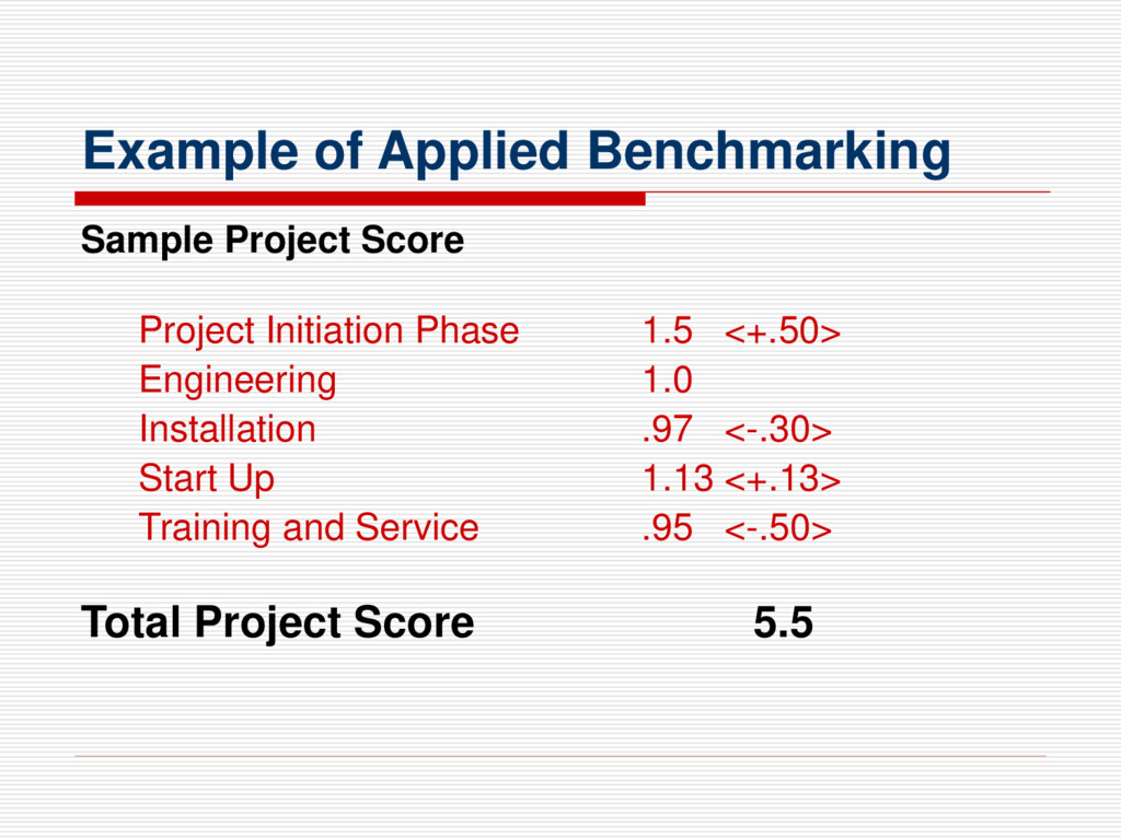 Example of Applied Benchmarking Sample Project ...