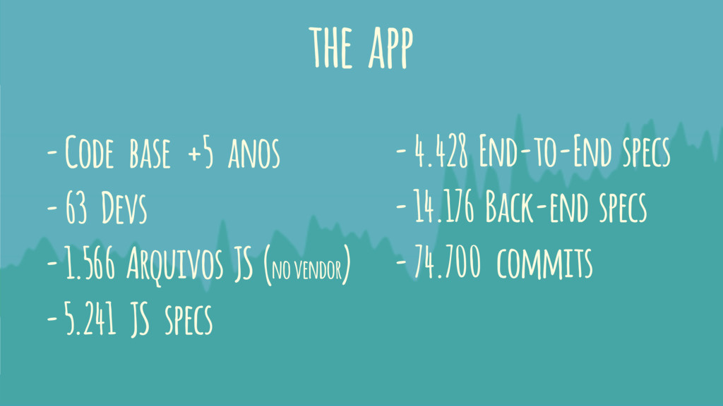 the app - Code base +5 anos - 63 Devs - 1.566 A...