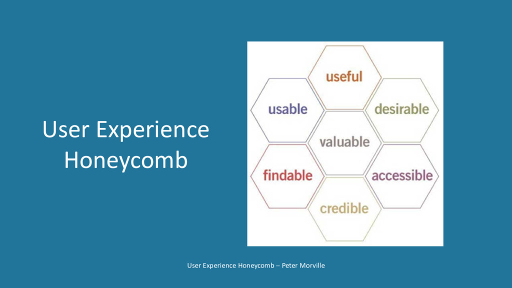 User Experience Honeycomb − Peter Morville User...