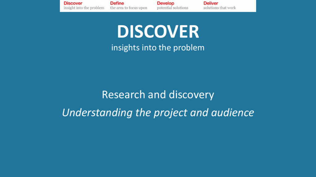 DISCOVER insights into the problem Research and...