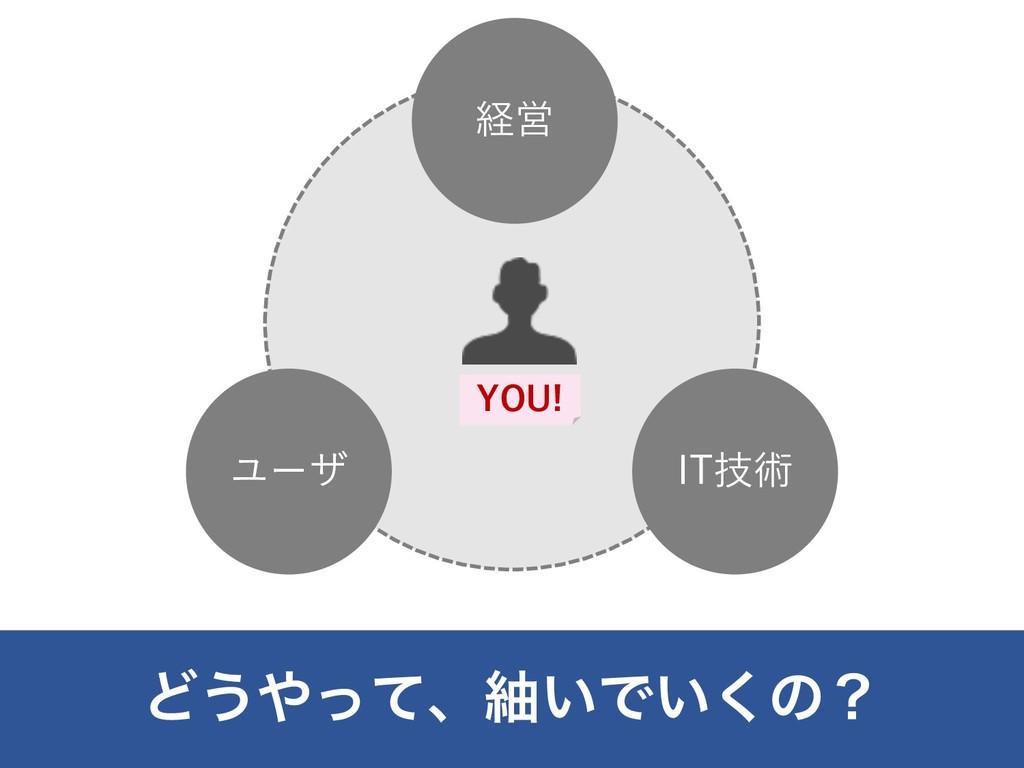 経営 ユーザ IT技術 YOU! Ͳ͏ͬͯɺ௹͍Ͱ͍͘ͷʁ