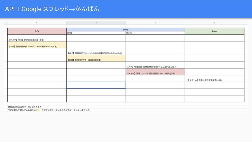 API + Google スプレッド→かんばん