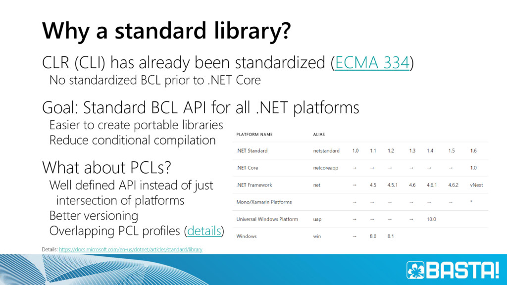 Why a standard library? CLR (CLI) has already b...