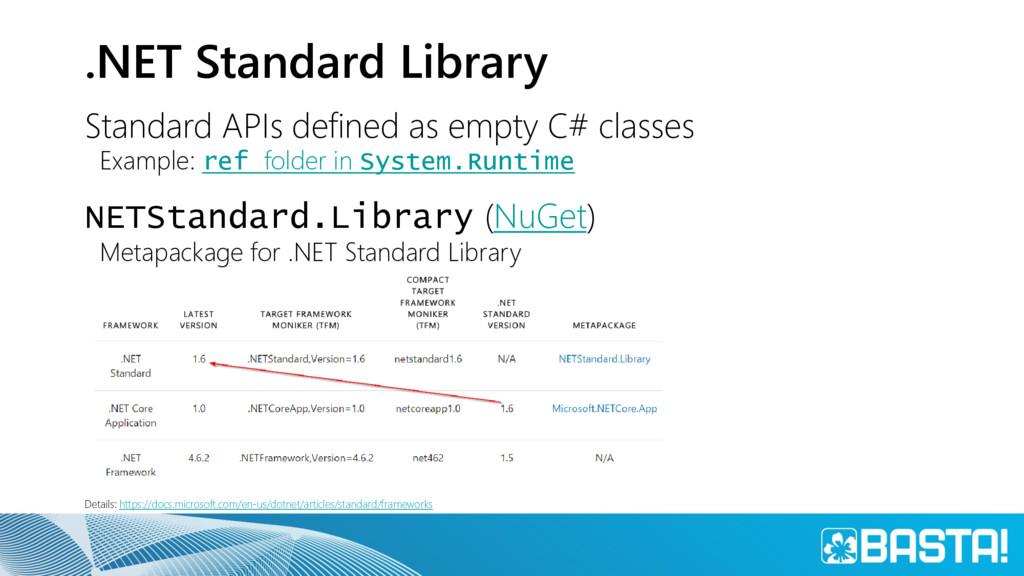 .NET Standard Library Standard APIs defined as ...