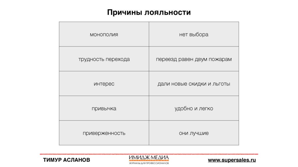 ТИМУР АСЛАНОВ www.supersales.ru монополия нет в...