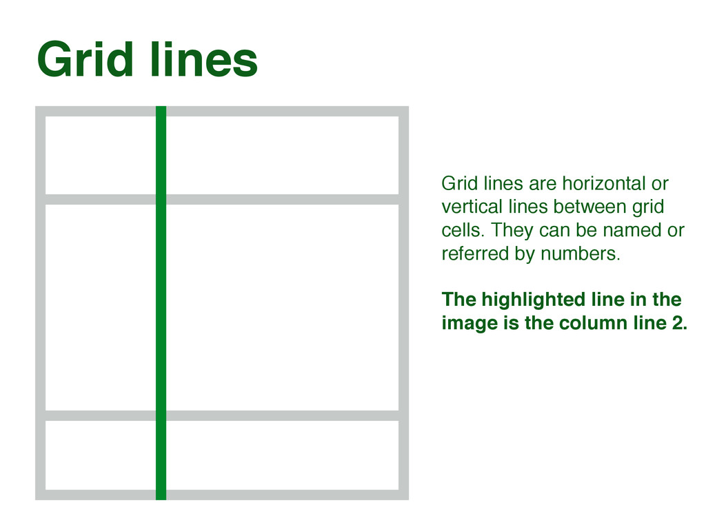 Grid lines are horizontal or vertical lines bet...