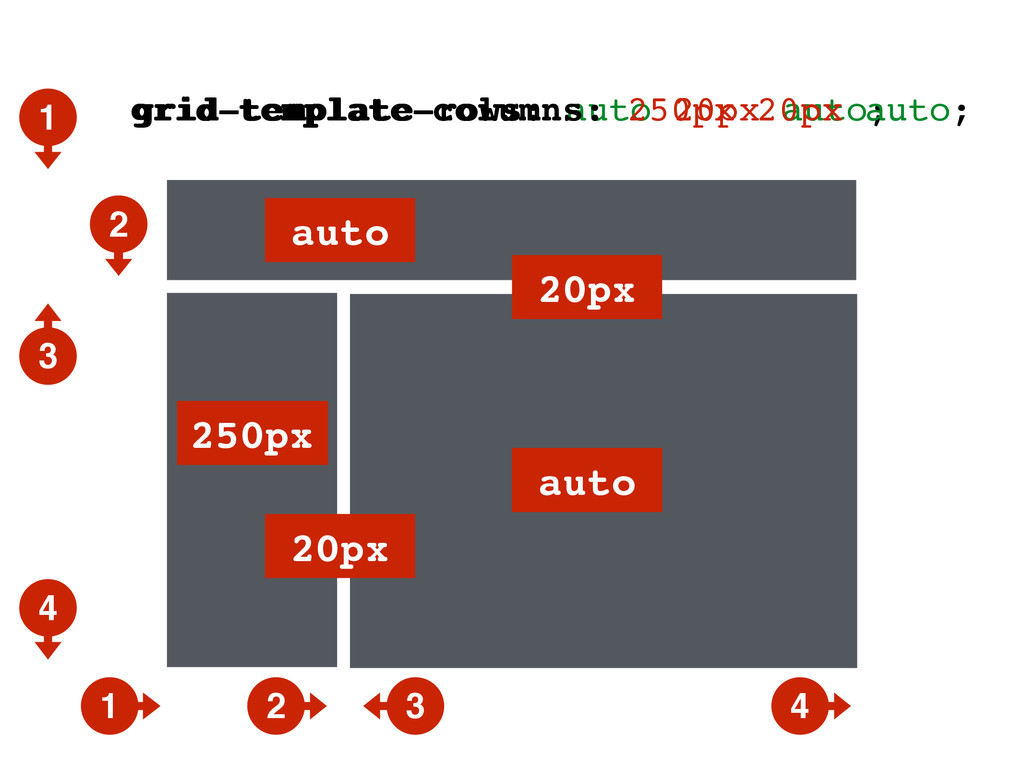 grid-template-rows: auto 20px auto; auto 20px a...