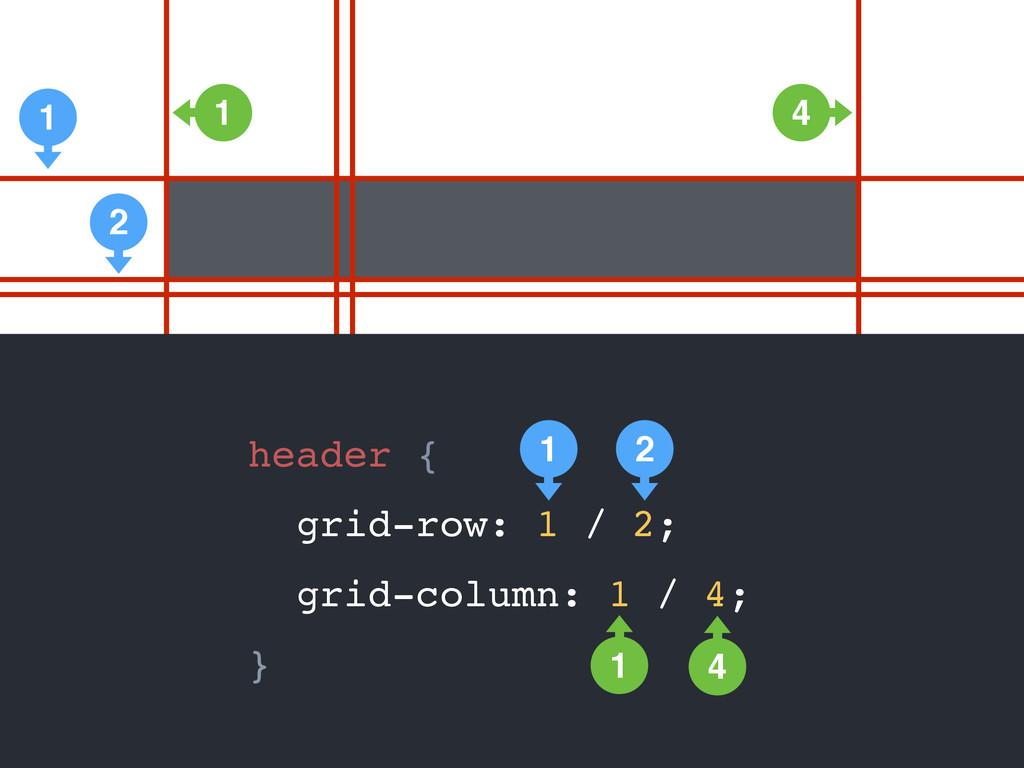 header { grid-row: 1 / 2; grid-column: 1 / 4; }...