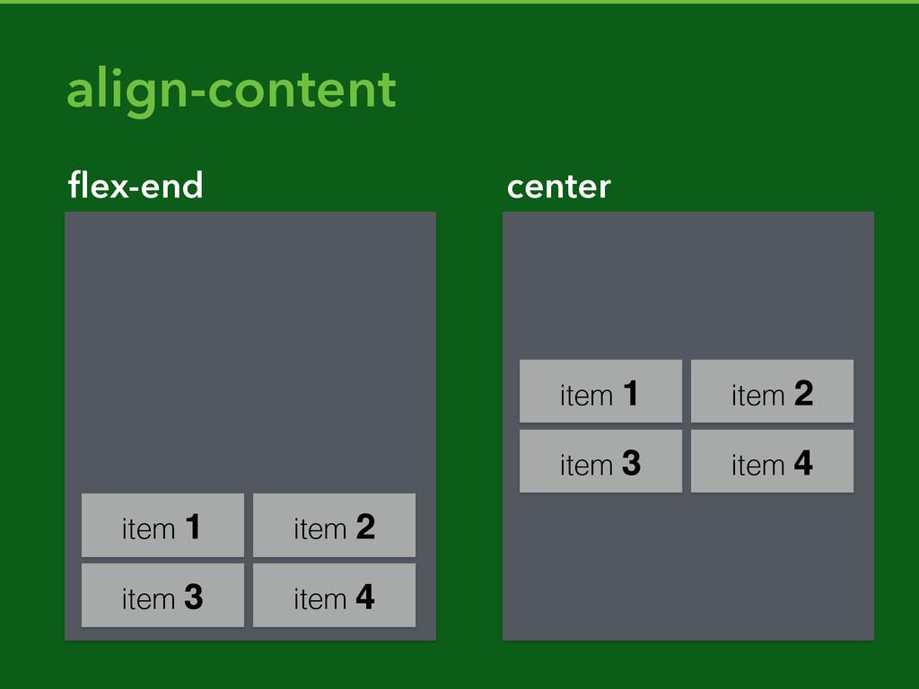 flex-end align-content item 1 item 2 item 3 item...