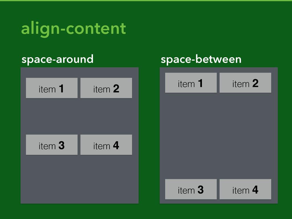 space-around align-content item 1 item 2 item 3...