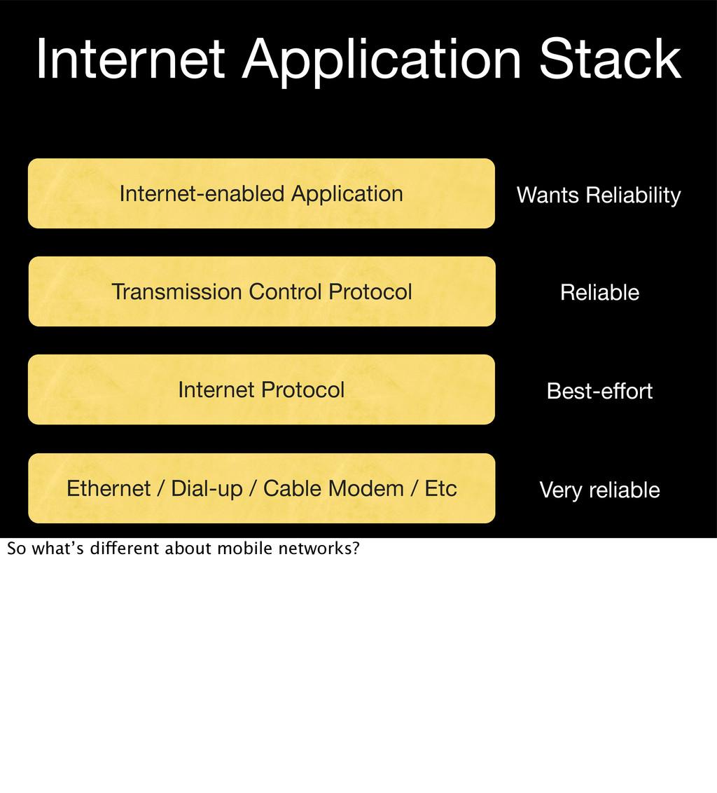 Ethernet / Dial-up / Cable Modem / Etc Internet...