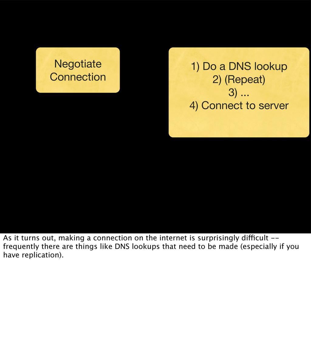 Negotiate Connection 1) Do a DNS lookup 2) (Rep...