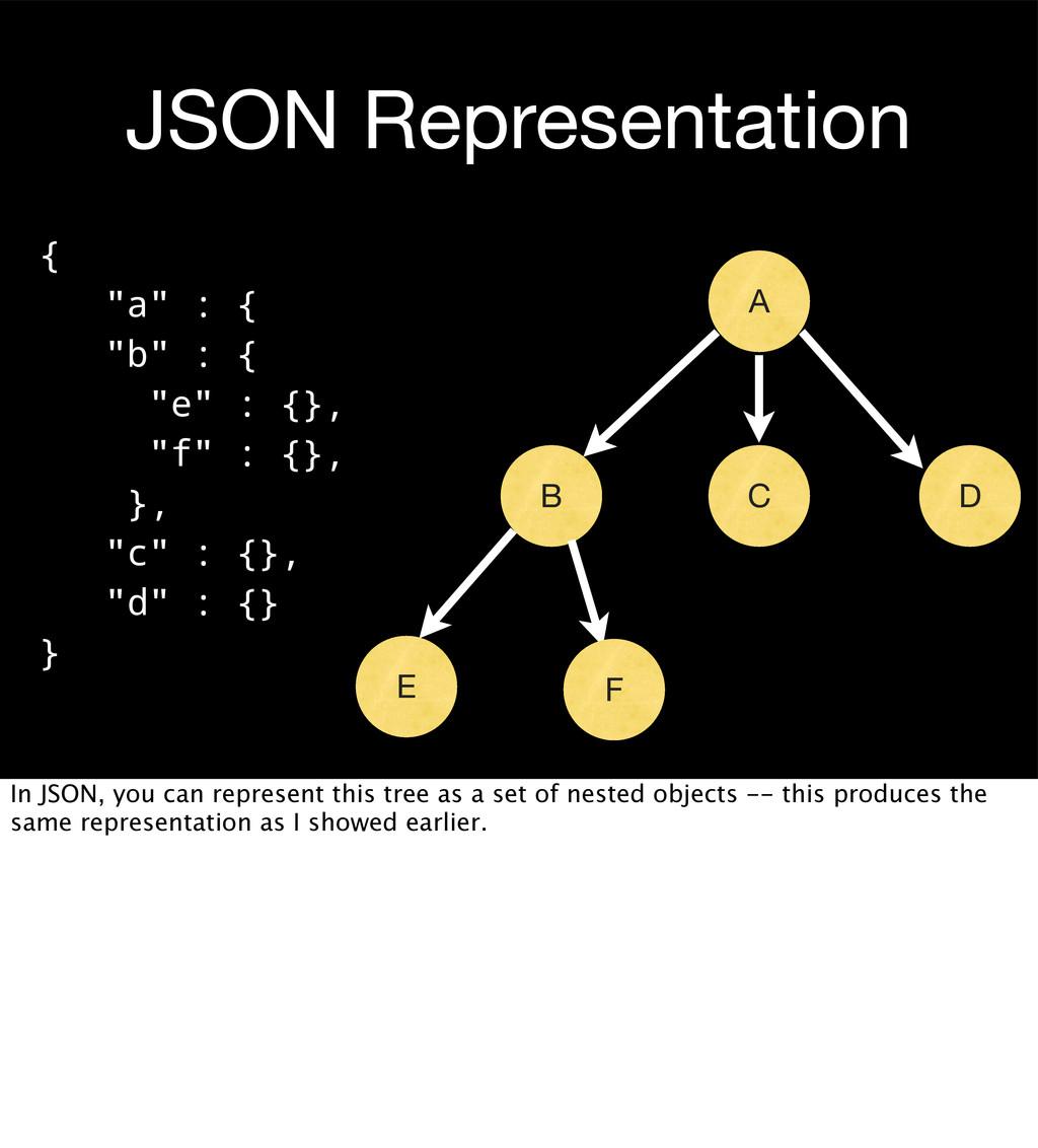 """JSON Representation A B C D E F { """"a"""" : { """"b"""" :..."""