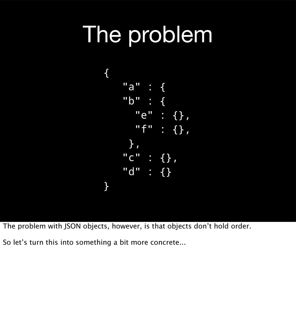 "The problem { ""a"" : { ""b"" : { ""e"" : {}, ""f"" : {..."
