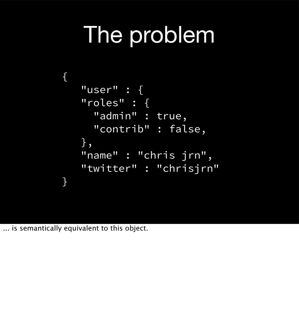 "The problem { ""user"" : { ""roles"" : { ""admin"" : ..."