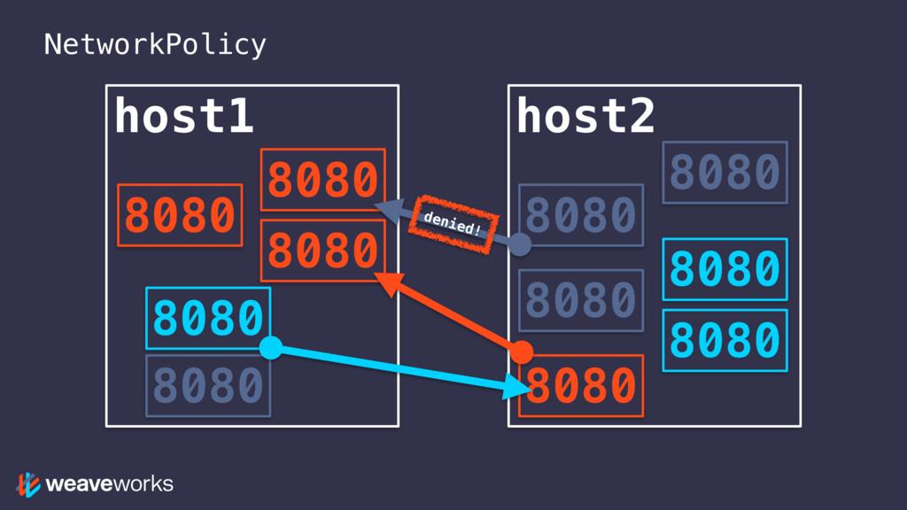 host2 host1 8080 8080 8080 8080 8080 8080 8080 ...