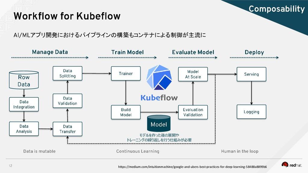 アプリ開発におけるパイプラインの構築もコンテナによる制御が主流に https://medium...