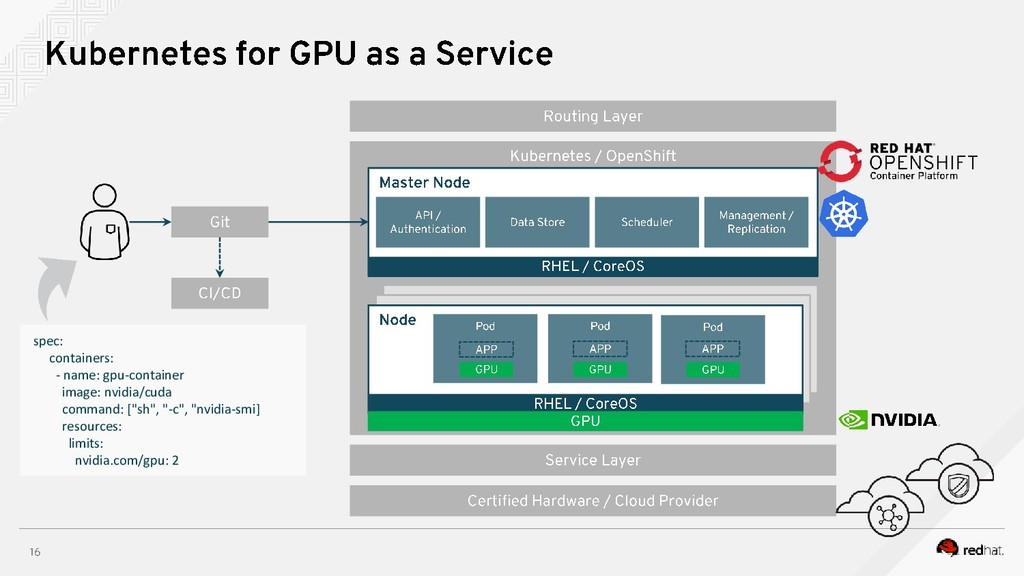 spec: containers: - name: gpu-container image: ...