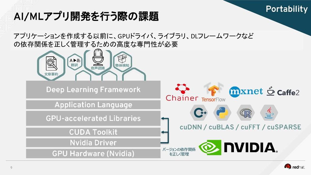 アプリ開発を行う際の課題 アプリケーションを作成する以前に、GPUドライバ、ライブラリ、DLフ...
