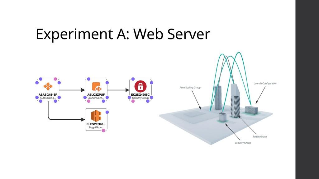 Experiment A: Web Server