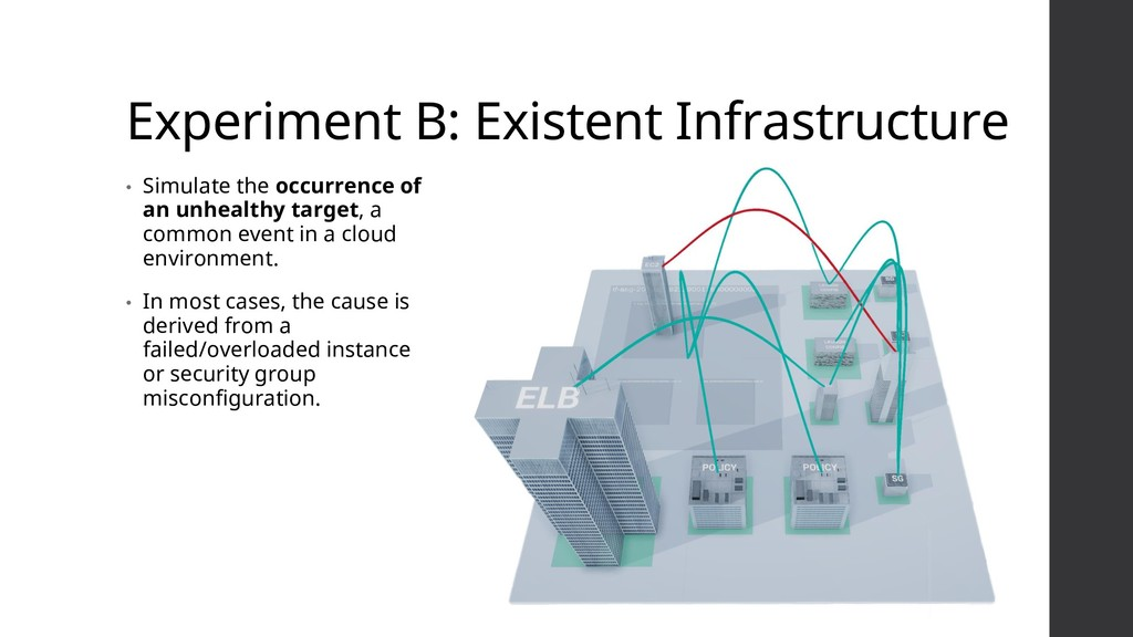 Experiment B: Existent Infrastructure • Simulat...