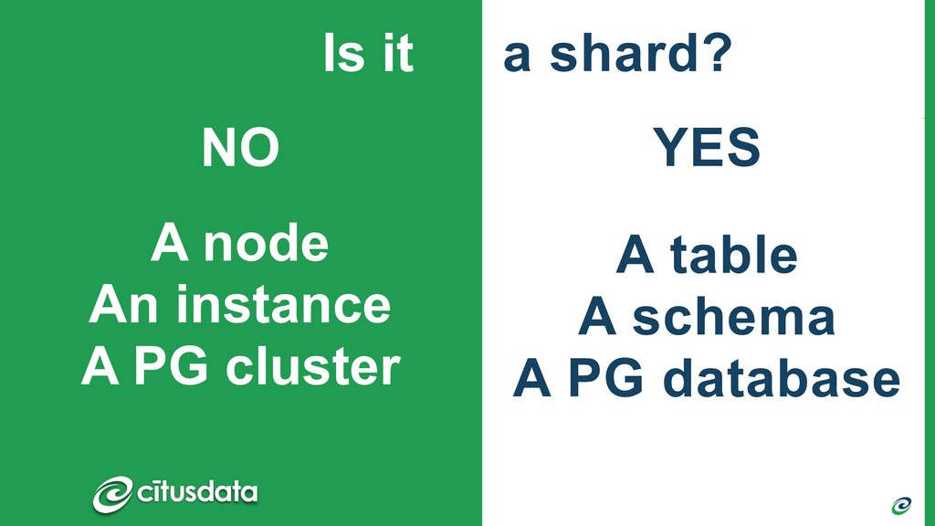 A table A schema A PG database A node An instan...