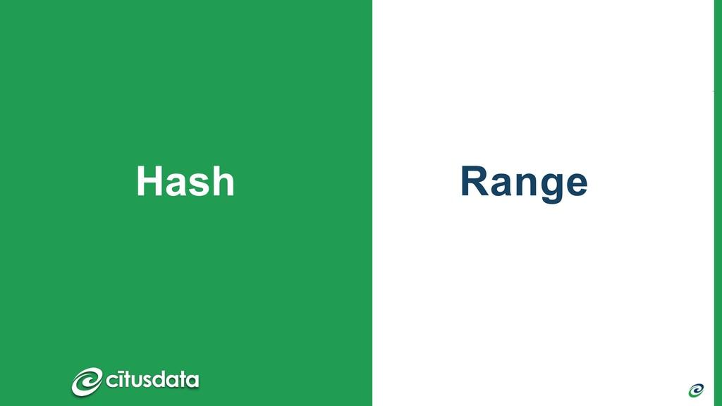 Range Hash
