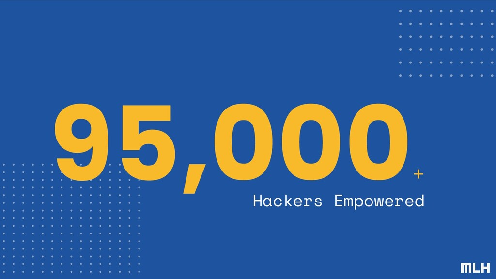 95,000 + Hackers Empowered