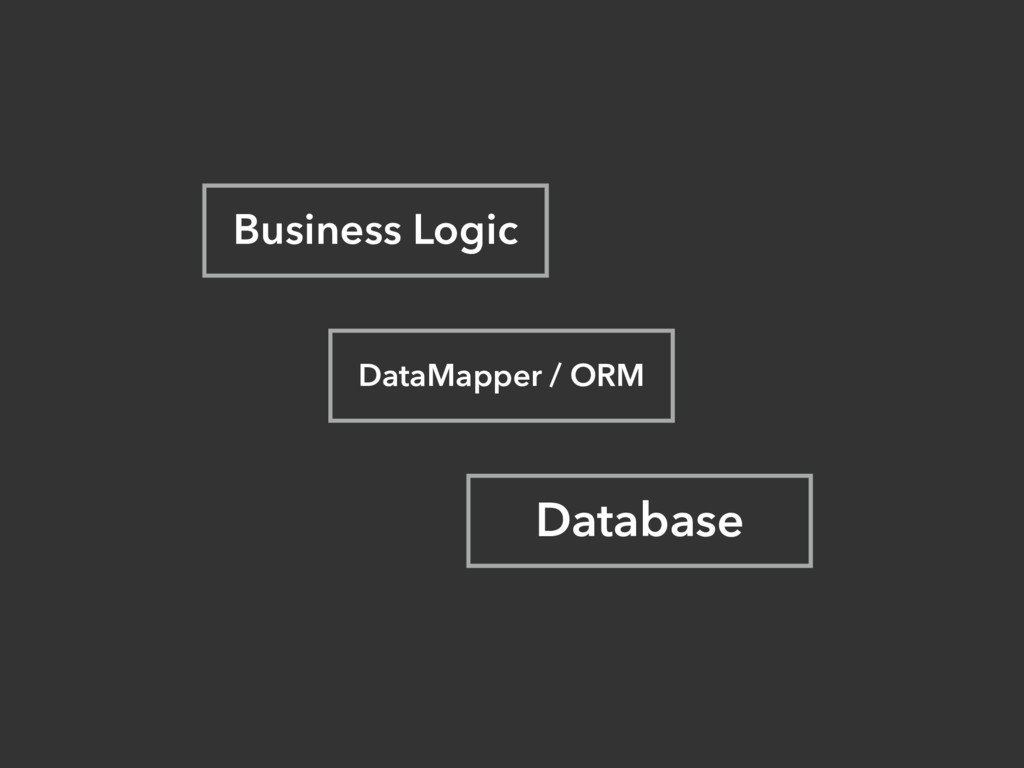 Business Logic Database DataMapper / ORM