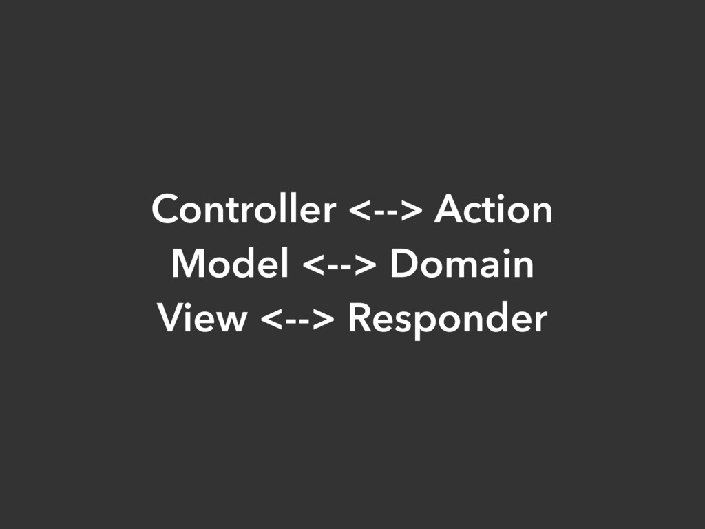 Controller <--> Action Model <--> Domain View <...