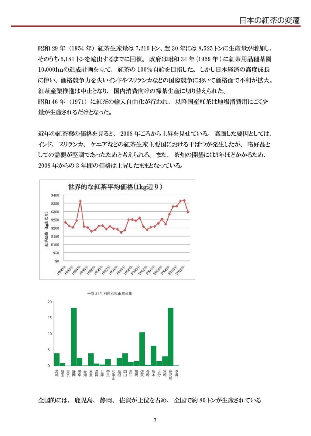 ຊͷߚͷมભ 昭和 29 年 (1954 年) 紅茶生産量は 7,210 トン、翌 30 ...