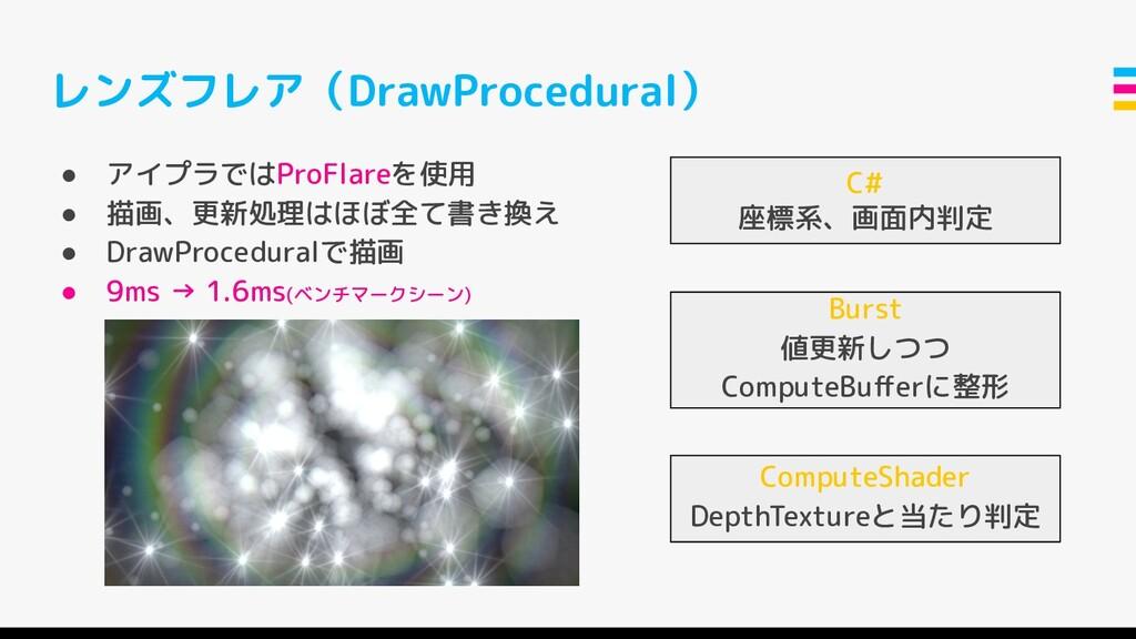 レンズフレア(DrawProcedural) ● アイプラではProFlareを使用 ● 描画...
