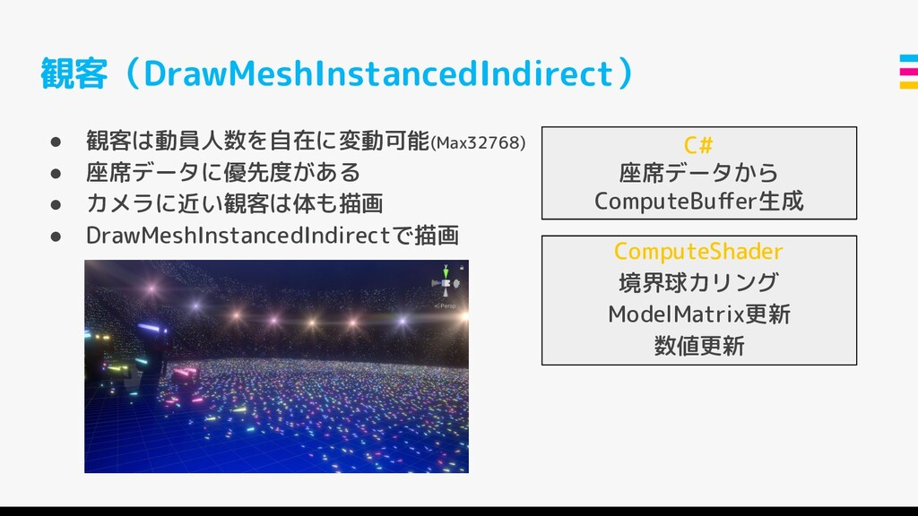 観客(DrawMeshInstancedIndirect) ● 観客は動員人数を自在に変動可能...