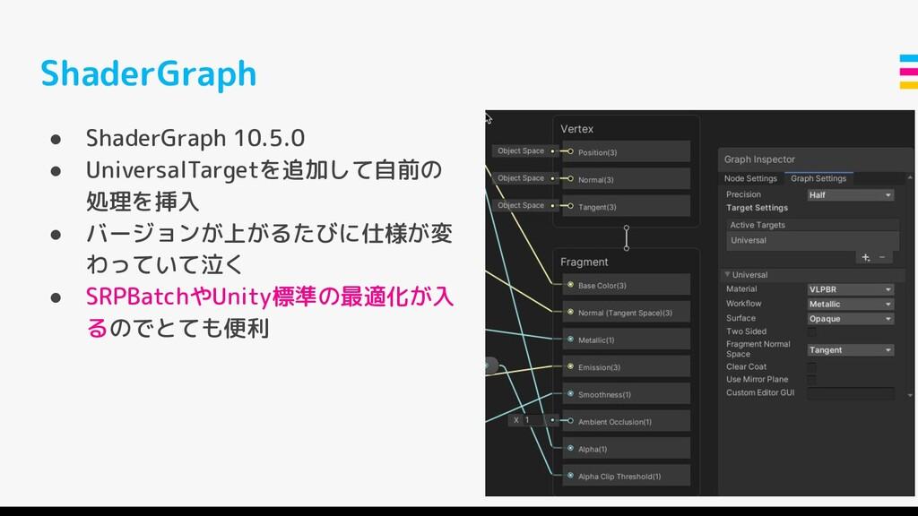 ShaderGraph ● ShaderGraph 10.5.0 ● UniversalTar...
