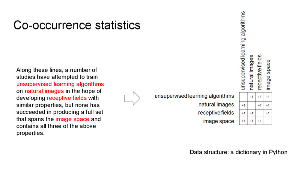 Co-occurrence statistics Along these lines, a n...